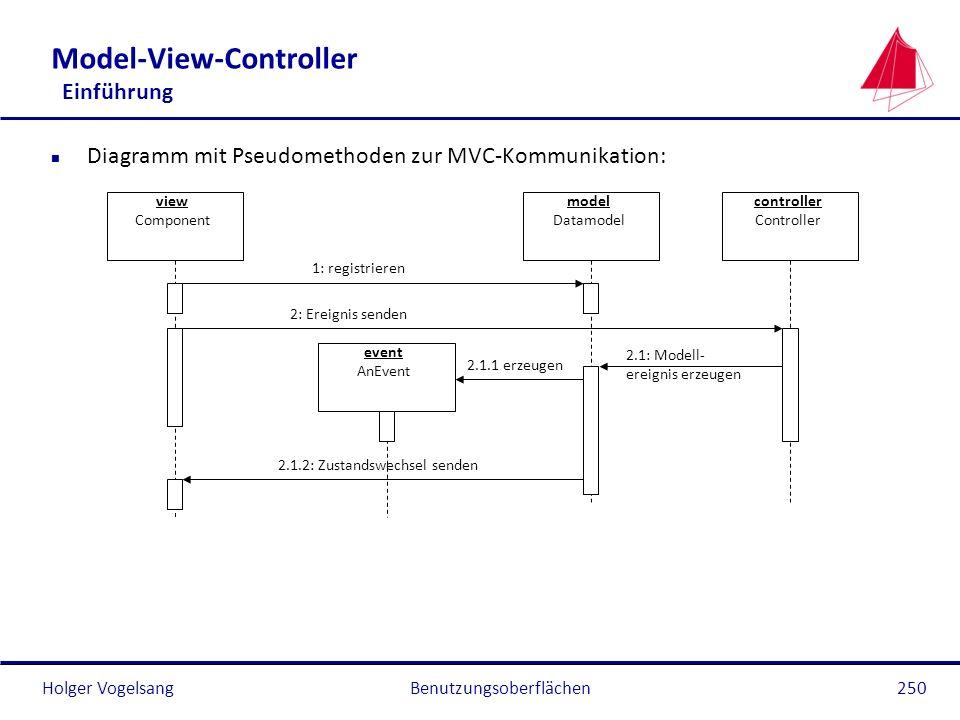 Holger VogelsangBenutzungsoberflächen250 Model-View-Controller Einführung n Diagramm mit Pseudomethoden zur MVC-Kommunikation: view Component model Da