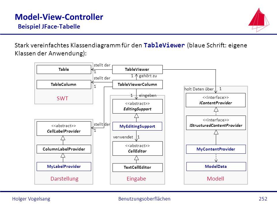 Holger VogelsangBenutzungsoberflächen252 Model-View-Controller Beispiel JFace-Tabelle Stark vereinfachtes Klassendiagramm für den TableViewer (blaue S