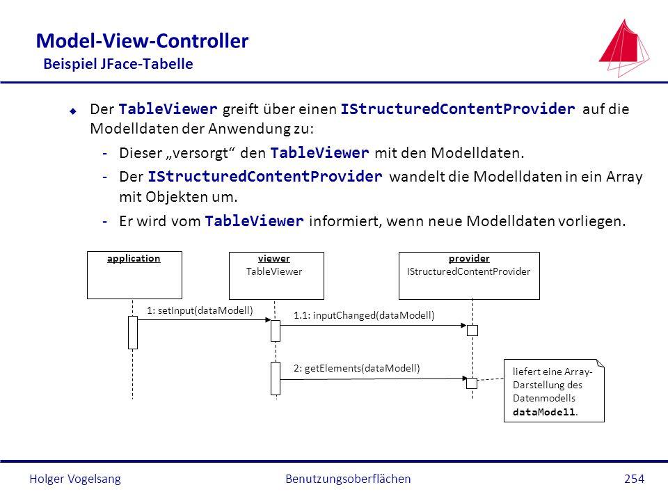 Holger Vogelsang Model-View-Controller Beispiel JFace-Tabelle Der TableViewer greift über einen IStructuredContentProvider auf die Modelldaten der Anw