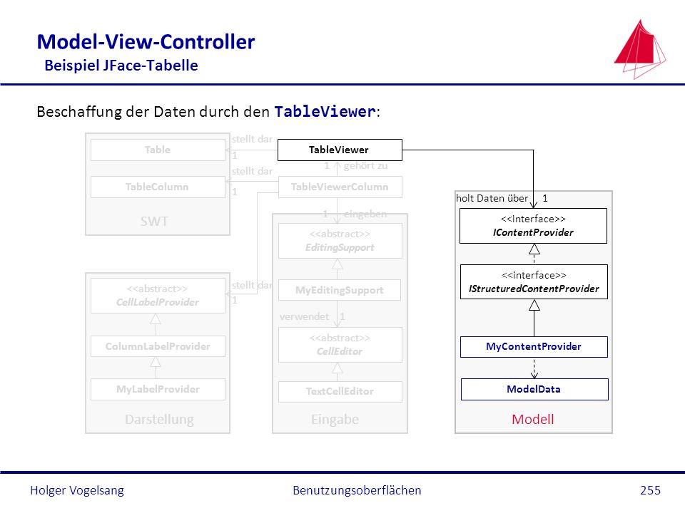 Holger VogelsangBenutzungsoberflächen255 Model-View-Controller Beispiel JFace-Tabelle Beschaffung der Daten durch den TableViewer : Table TextCellEdit