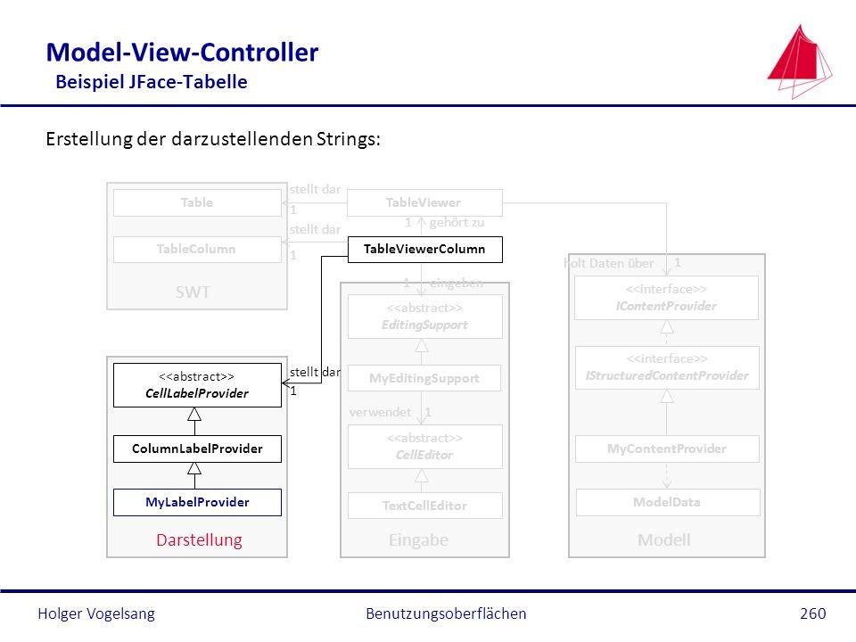 Holger VogelsangBenutzungsoberflächen260 Model-View-Controller Beispiel JFace-Tabelle Erstellung der darzustellenden Strings: holt Daten über Table Te
