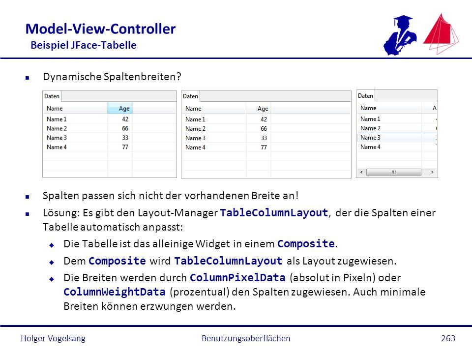 Holger Vogelsang Model-View-Controller Beispiel JFace-Tabelle n Dynamische Spaltenbreiten? n Spalten passen sich nicht der vorhandenen Breite an! Lösu