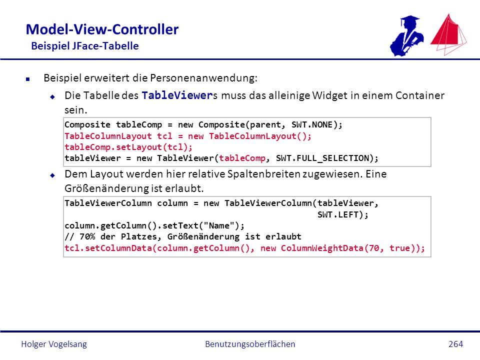 Holger Vogelsang Model-View-Controller Beispiel JFace-Tabelle n Beispiel erweitert die Personenanwendung: Die Tabelle des TableViewer s muss das allei