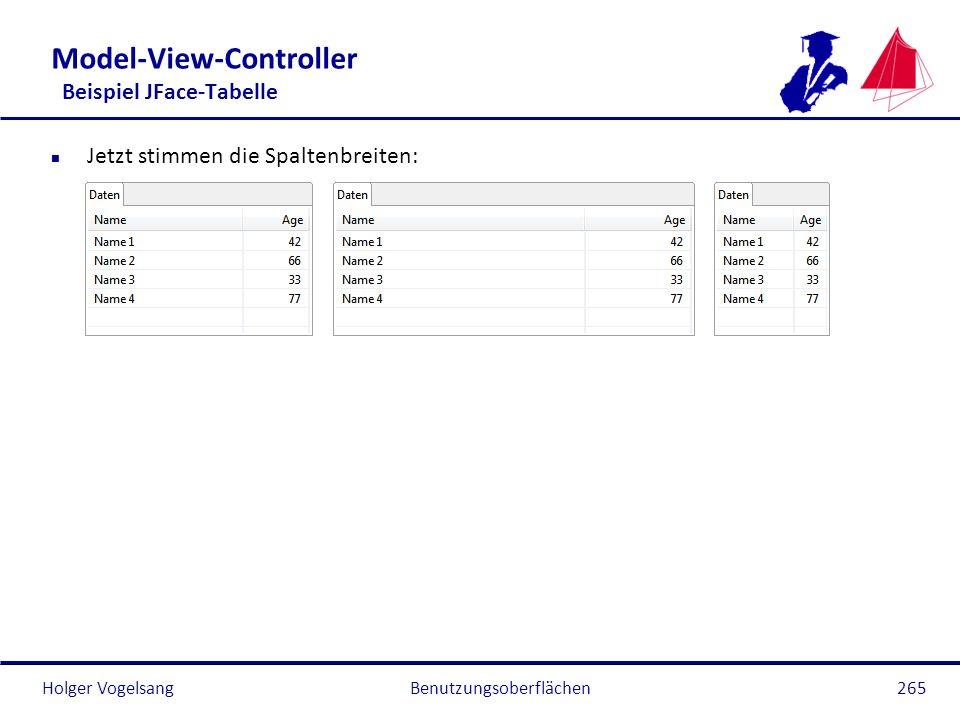 Holger Vogelsang Model-View-Controller Beispiel JFace-Tabelle n Jetzt stimmen die Spaltenbreiten: Benutzungsoberflächen265