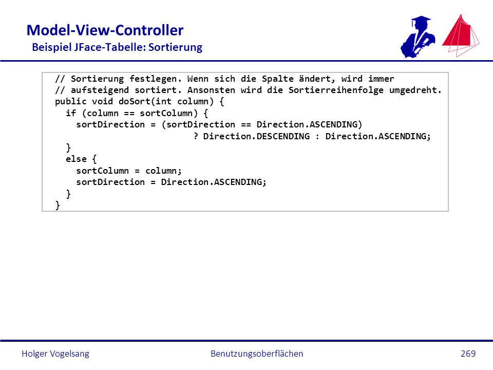 Holger Vogelsang Model-View-Controller Beispiel JFace-Tabelle: Sortierung // Sortierung festlegen. Wenn sich die Spalte ändert, wird immer // aufsteig