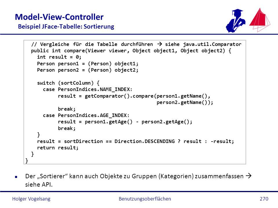 Holger Vogelsang Model-View-Controller Beispiel JFace-Tabelle: Sortierung // Vergleiche für die Tabelle durchführen siehe java.util.Comparator public