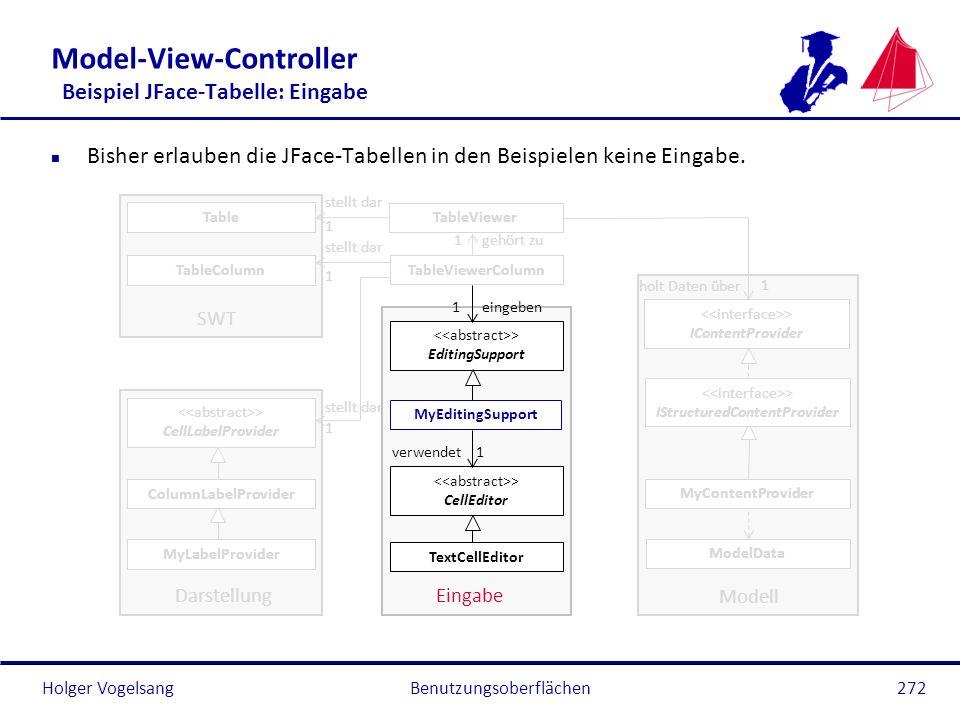 Holger Vogelsang Model-View-Controller Beispiel JFace-Tabelle: Eingabe n Bisher erlauben die JFace-Tabellen in den Beispielen keine Eingabe. Benutzung