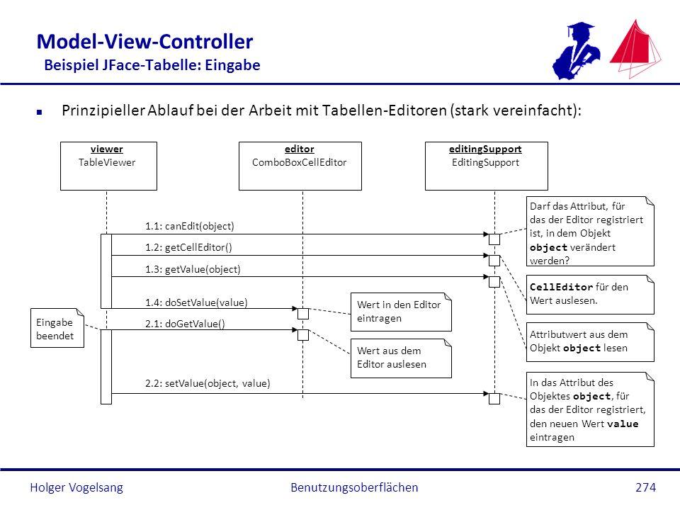 Holger Vogelsang Model-View-Controller Beispiel JFace-Tabelle: Eingabe n Prinzipieller Ablauf bei der Arbeit mit Tabellen-Editoren (stark vereinfacht)