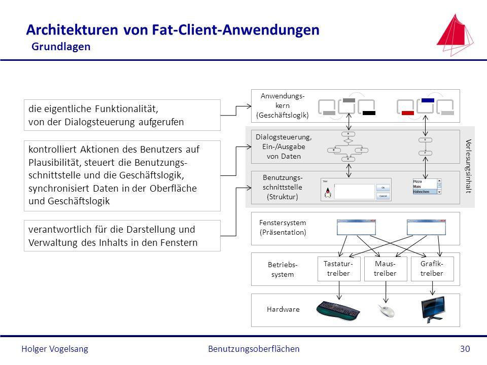 Holger Vogelsang Architekturen von Fat-Client-Anwendungen Grundlagen Benutzungsoberflächen30 Anwendungs- kern (Geschäftslogik) Dialogsteuerung, Ein-/A