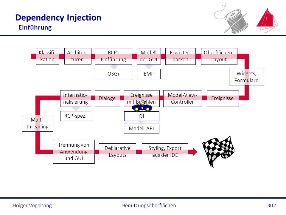 Holger Vogelsang Dependency Injection Einführung Benutzungsoberflächen302 Klassifi- kation Architek- turen RCP- Einführung OSGi Modell der GUI EMF Obe