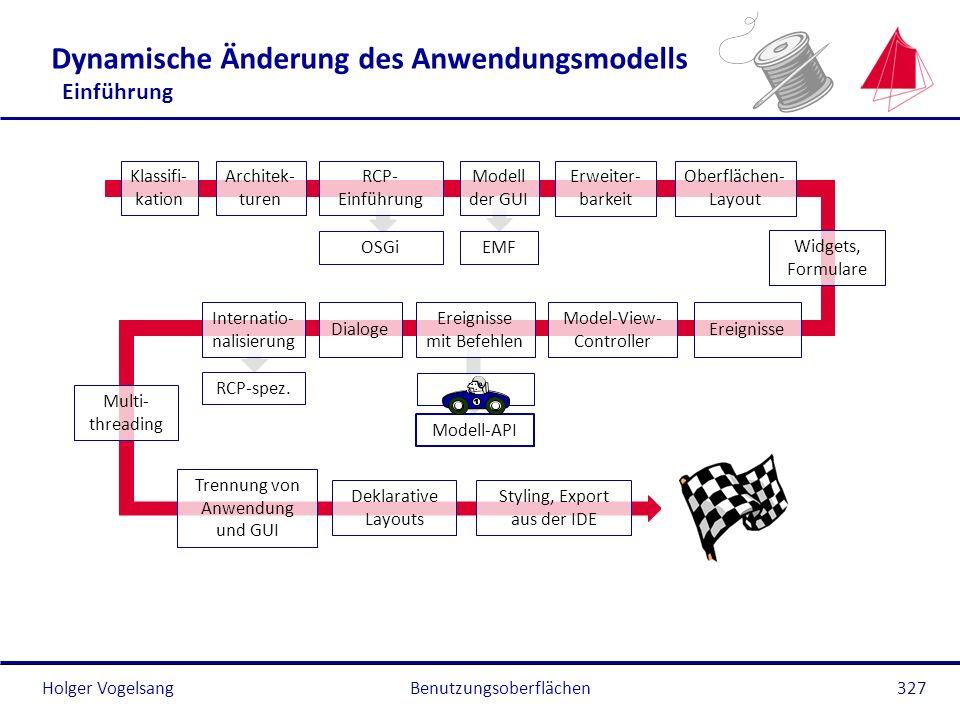 Holger Vogelsang Dynamische Änderung des Anwendungsmodells Einführung Benutzungsoberflächen327 Klassifi- kation Architek- turen RCP- Einführung OSGi M