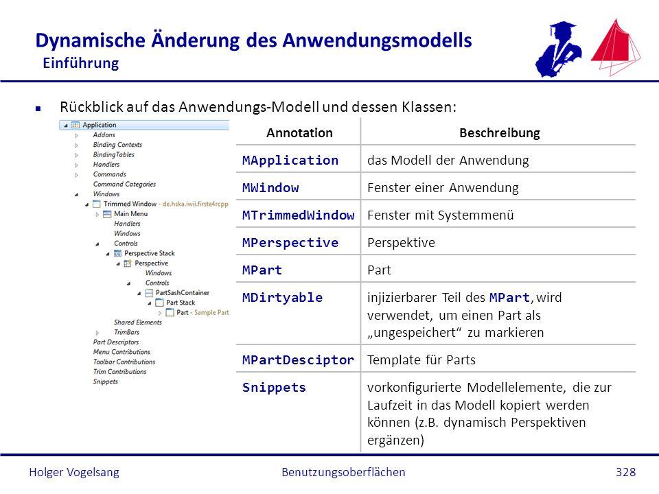 Holger Vogelsang Dynamische Änderung des Anwendungsmodells Einführung n Rückblick auf das Anwendungs-Modell und dessen Klassen: Benutzungsoberflächen3