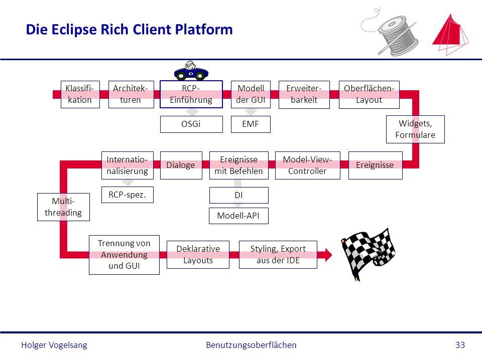 Holger Vogelsang Die Eclipse Rich Client Platform Benutzungsoberflächen33 Klassifi- kation Architek- turen RCP- Einführung OSGi Modell der GUI EMF Obe