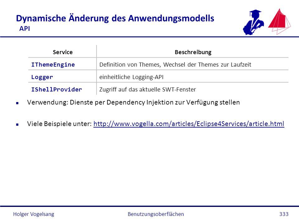 Holger Vogelsang Dynamische Änderung des Anwendungsmodells API n Verwendung: Dienste per Dependency Injektion zur Verfügung stellen n Viele Beispiele