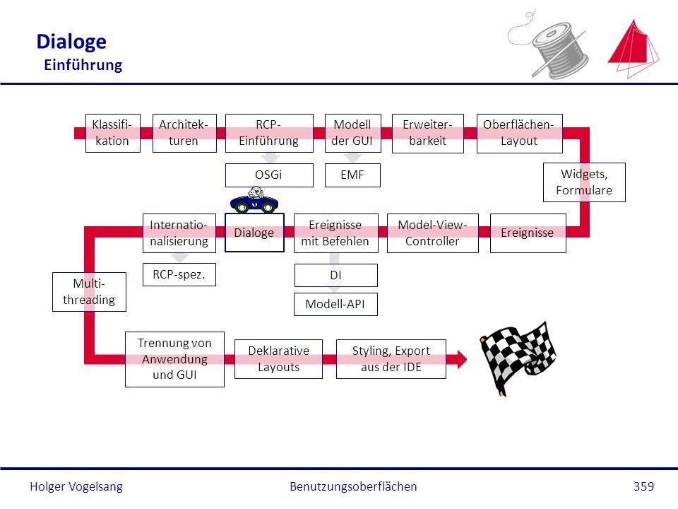 Holger Vogelsang Dialoge Einführung Benutzungsoberflächen359 Klassifi- kation Architek- turen RCP- Einführung OSGi Modell der GUI EMF Oberflächen- Lay