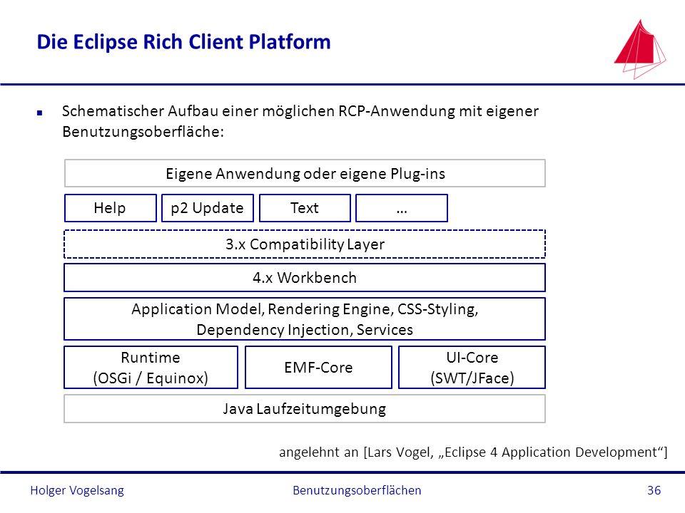 Holger Vogelsang Die Eclipse Rich Client Platform n Schematischer Aufbau einer möglichen RCP-Anwendung mit eigener Benutzungsoberfläche: Benutzungsobe