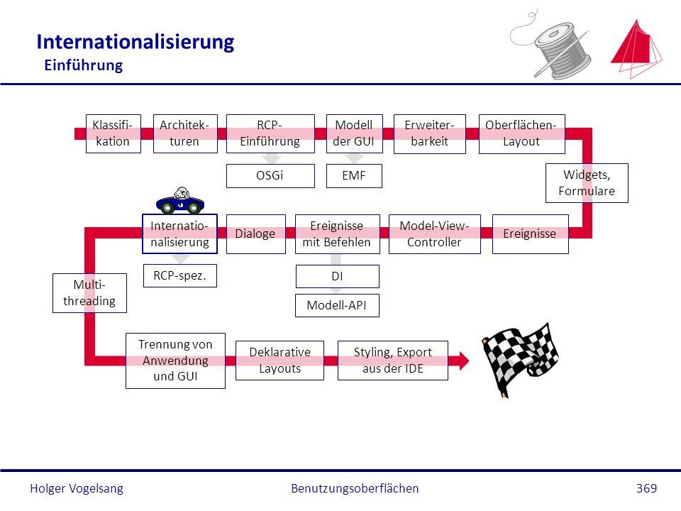 Holger Vogelsang Internationalisierung Einführung Benutzungsoberflächen369 Klassifi- kation Architek- turen RCP- Einführung OSGi Modell der GUI EMF Ob