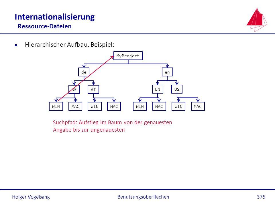 Holger Vogelsang Internationalisierung Ressource-Dateien n Hierarchischer Aufbau, Beispiel: Benutzungsoberflächen375 MyProject deen DEAT ENUS WINMACWI