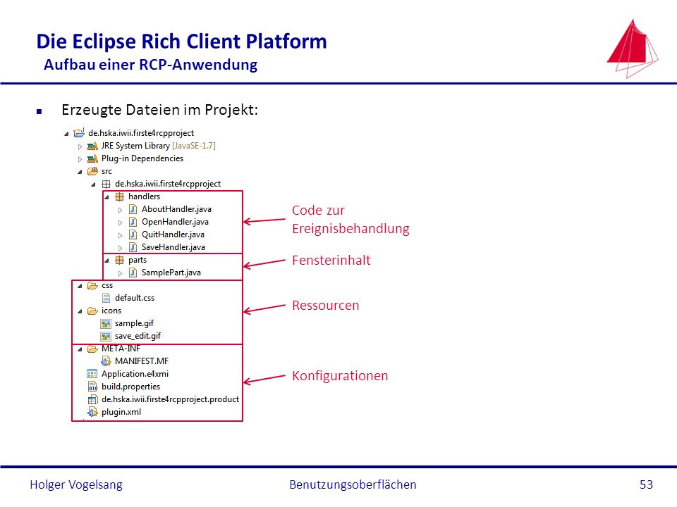Holger Vogelsang Die Eclipse Rich Client Platform Aufbau einer RCP-Anwendung n Erzeugte Dateien im Projekt: Benutzungsoberflächen53 Code zur Ereignisb