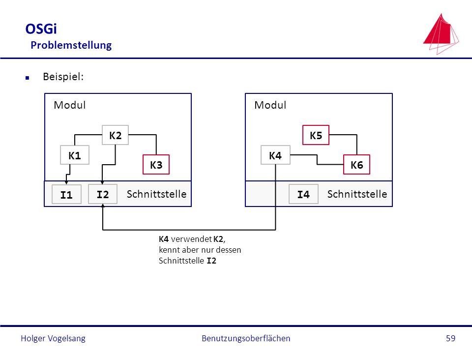 Holger Vogelsang OSGi Problemstellung n Beispiel: Benutzungsoberflächen59 Modul Schnittstelle K1 K2 K3 I1 I2 Modul Schnittstelle K4 K5 K6 I4 K4 verwen