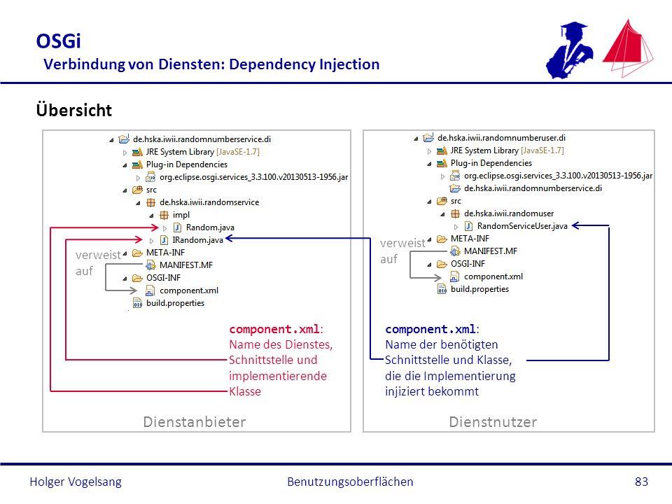 Holger Vogelsang OSGi Verbindung von Diensten: Dependency Injection Übersicht Benutzungsoberflächen83 component.xml : Name des Dienstes, Schnittstelle