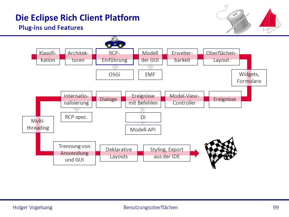 Holger Vogelsang Die Eclipse Rich Client Platform Plug-ins und Features Benutzungsoberflächen99 Klassifi- kation Architek- turen RCP- Einführung OSGi