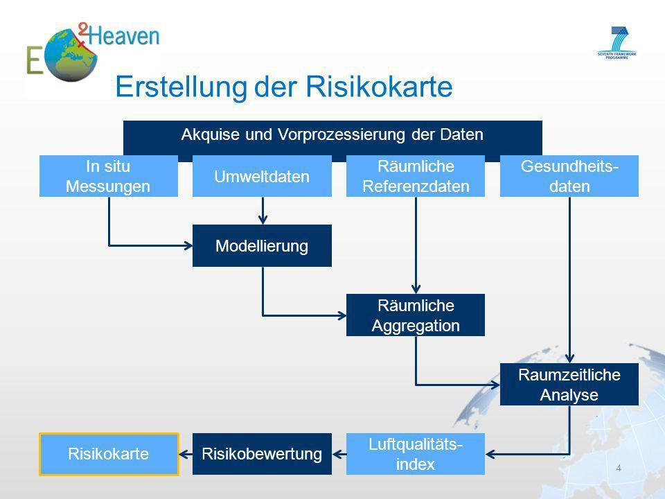 Erstellung der Risikokarte 4 4 Akquise und Vorprozessierung der Daten In situ Messungen Umweltdaten Räumliche Referenzdaten Gesundheits- daten Modelli