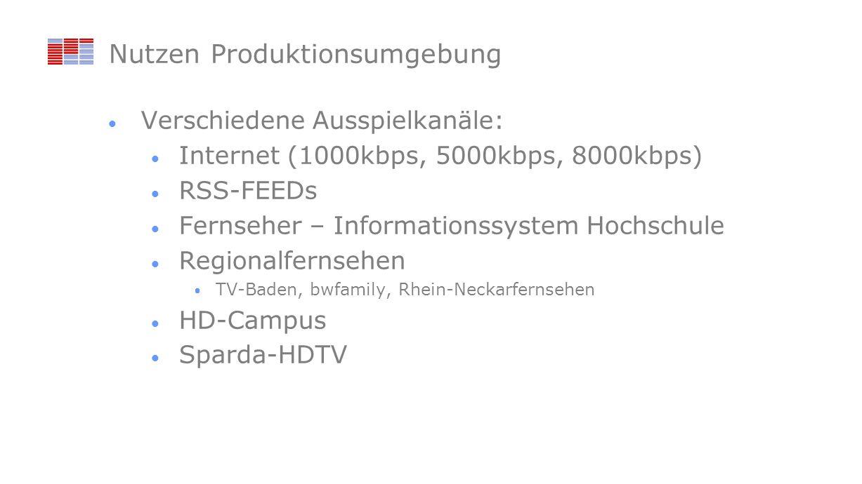 Nutzen Produktionsumgebung Verschiedene Ausspielkanäle: Internet (1000kbps, 5000kbps, 8000kbps) RSS-FEEDs Fernseher – Informationssystem Hochschule Re
