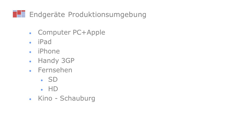 Endgeräte Produktionsumgebung Computer PC+Apple iPad iPhone Handy 3GP Fernsehen SD HD Kino - Schauburg