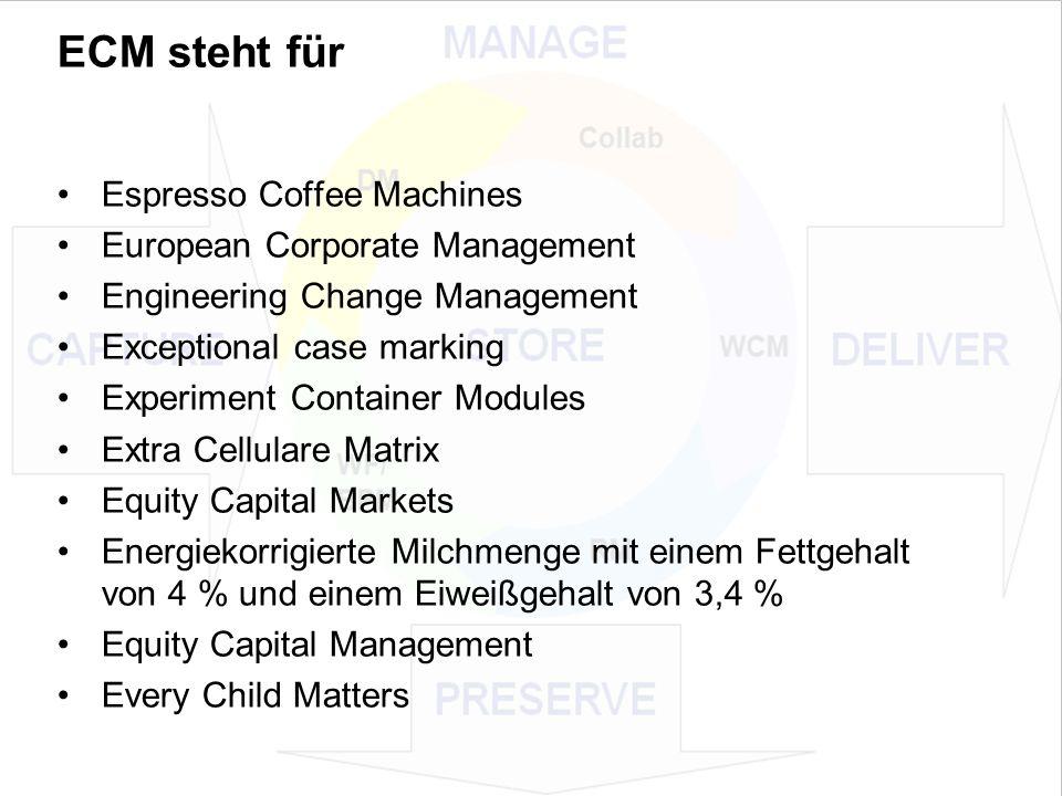 10 EIM Update und Trends 2010 Dr. Ulrich Kampffmeyer PROJECT CONSULT Unternehmensberatung Dr.
