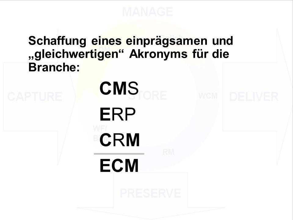 14 EIM Update und Trends 2010 Dr. Ulrich Kampffmeyer PROJECT CONSULT Unternehmensberatung Dr.