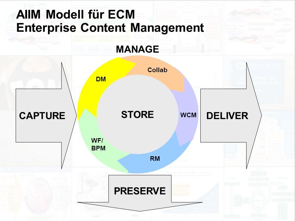 19 EIM Update und Trends 2010 Dr. Ulrich Kampffmeyer PROJECT CONSULT Unternehmensberatung Dr.