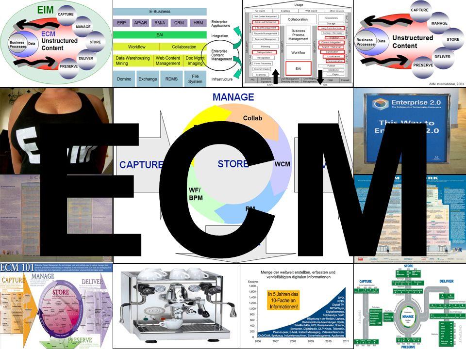 34 EIM Update und Trends 2010 Dr.Ulrich Kampffmeyer PROJECT CONSULT Unternehmensberatung Dr.