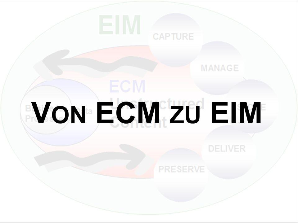 32 EIM Update und Trends 2010 Dr. Ulrich Kampffmeyer PROJECT CONSULT Unternehmensberatung Dr.