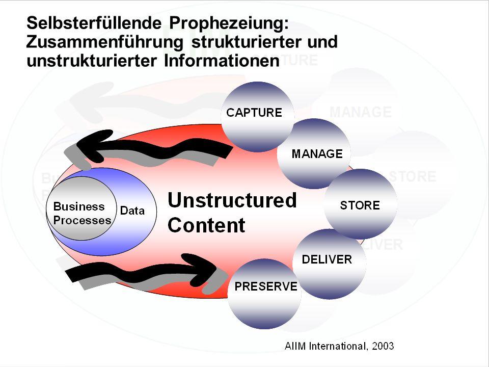 44 EIM Update und Trends 2010 Dr. Ulrich Kampffmeyer PROJECT CONSULT Unternehmensberatung Dr.