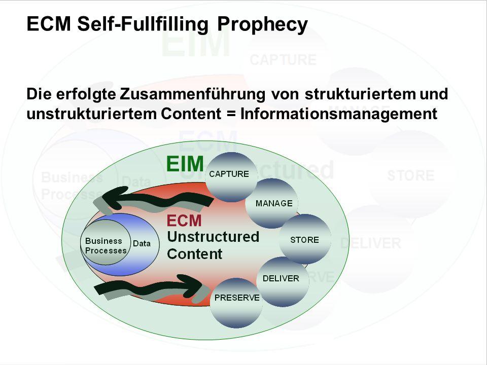 45 EIM Update und Trends 2010 Dr. Ulrich Kampffmeyer PROJECT CONSULT Unternehmensberatung Dr.