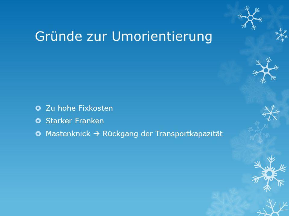 Gründe zur Umorientierung Zu hohe Fixkosten Starker Franken Mastenknick Rückgang der Transportkapazität