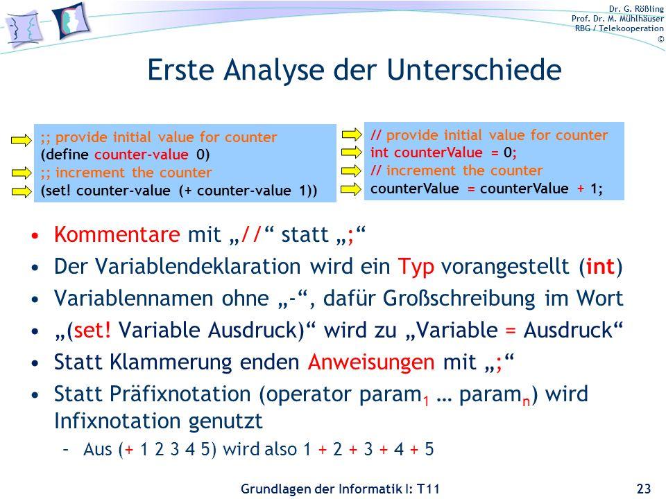 Dr. G. Rößling Prof. Dr. M. Mühlhäuser RBG / Telekooperation © Grundlagen der Informatik I: T11 Erste Analyse der Unterschiede Kommentare mit // statt
