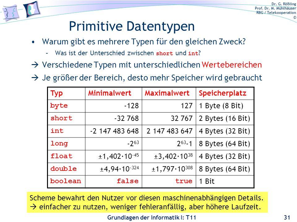 Dr. G. Rößling Prof. Dr. M. Mühlhäuser RBG / Telekooperation © Grundlagen der Informatik I: T11 Primitive Datentypen Warum gibt es mehrere Typen für d