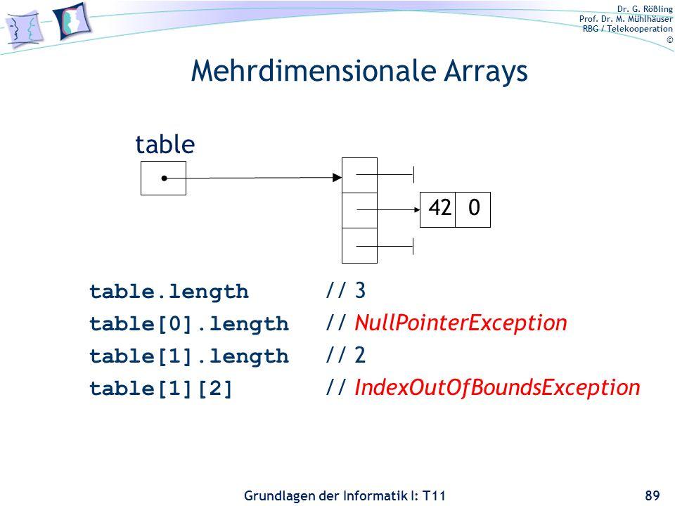 Dr. G. Rößling Prof. Dr. M. Mühlhäuser RBG / Telekooperation © Grundlagen der Informatik I: T11 Mehrdimensionale Arrays table.length // 3 table[0].len