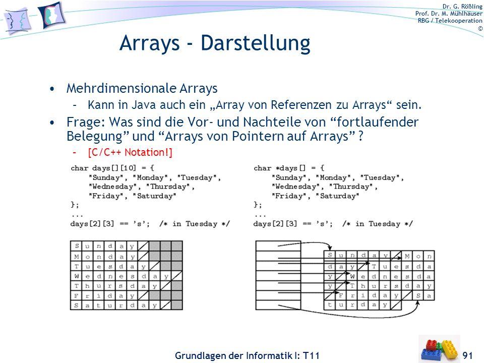 Dr. G. Rößling Prof. Dr. M. Mühlhäuser RBG / Telekooperation © Grundlagen der Informatik I: T11 Arrays - Darstellung Mehrdimensionale Arrays –Kann in