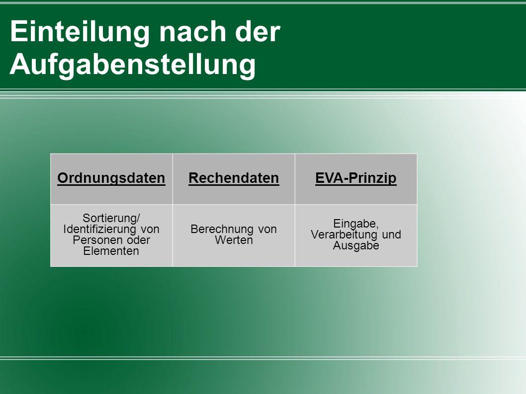 Einteilung nach der Aufgabenstellung OrdnungsdatenRechendatenEVA-Prinzip Sortierung/ Identifizierung von Personen oder Elementen Berechnung von Werten