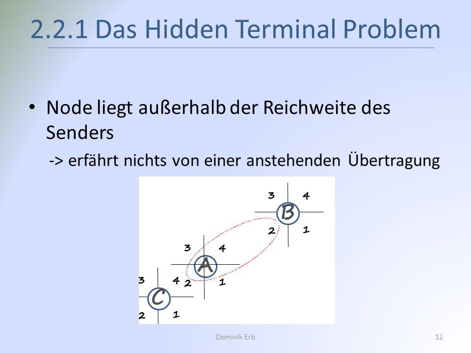 Node liegt außerhalb der Reichweite des Senders -> erfährt nichts von einer anstehenden Übertragung 2.2.1 Das Hidden Terminal Problem Dominik Erb12