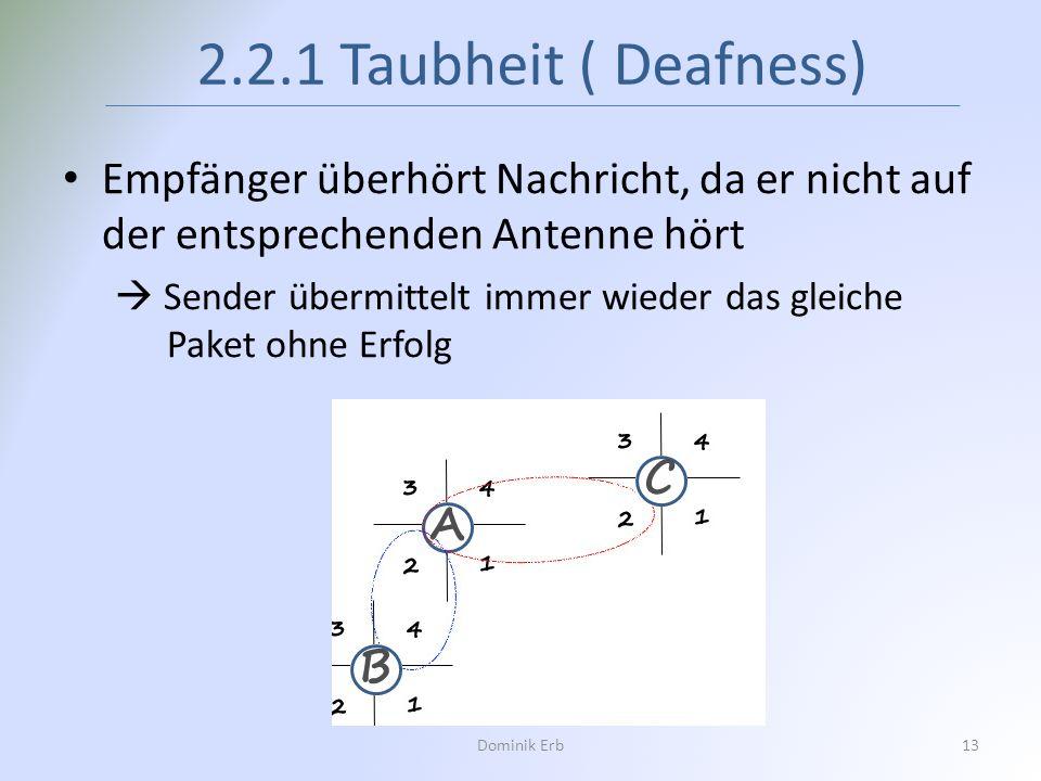 Empfänger überhört Nachricht, da er nicht auf der entsprechenden Antenne hört Sender übermittelt immer wieder das gleiche Paket ohne Erfolg 2.2.1 Taub