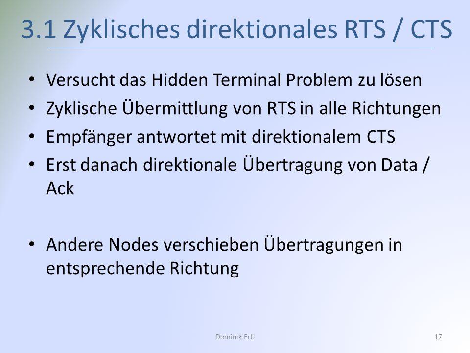 Versucht das Hidden Terminal Problem zu lösen Zyklische Übermittlung von RTS in alle Richtungen Empfänger antwortet mit direktionalem CTS Erst danach