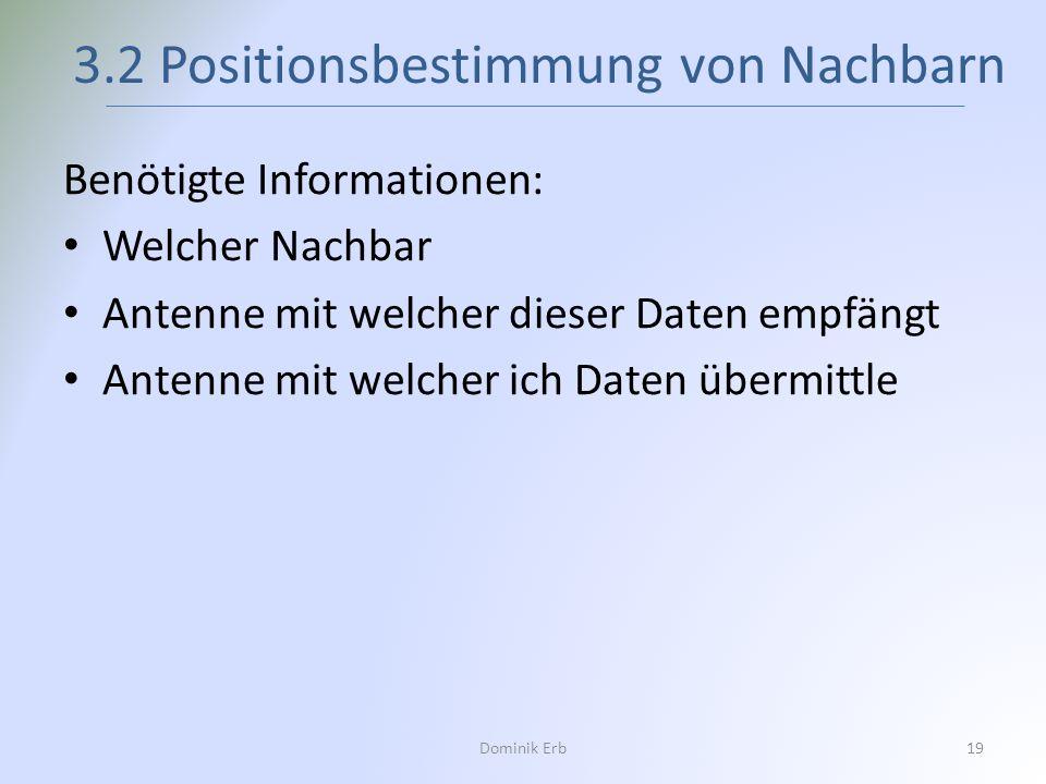 3.2 Positionsbestimmung von Nachbarn Dominik Erb19 Benötigte Informationen: Welcher Nachbar Antenne mit welcher dieser Daten empfängt Antenne mit welc