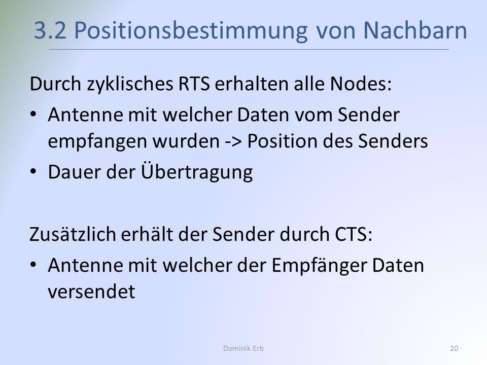 3.2 Positionsbestimmung von Nachbarn Dominik Erb20 Durch zyklisches RTS erhalten alle Nodes: Antenne mit welcher Daten vom Sender empfangen wurden ->