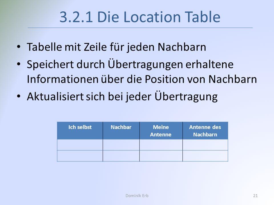 Tabelle mit Zeile für jeden Nachbarn Speichert durch Übertragungen erhaltene Informationen über die Position von Nachbarn Aktualisiert sich bei jeder