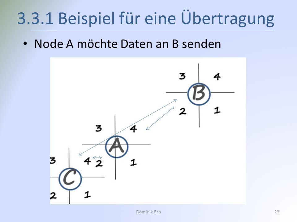 3.3.1 Beispiel für eine Übertragung Dominik Erb23 Node A möchte Daten an B senden