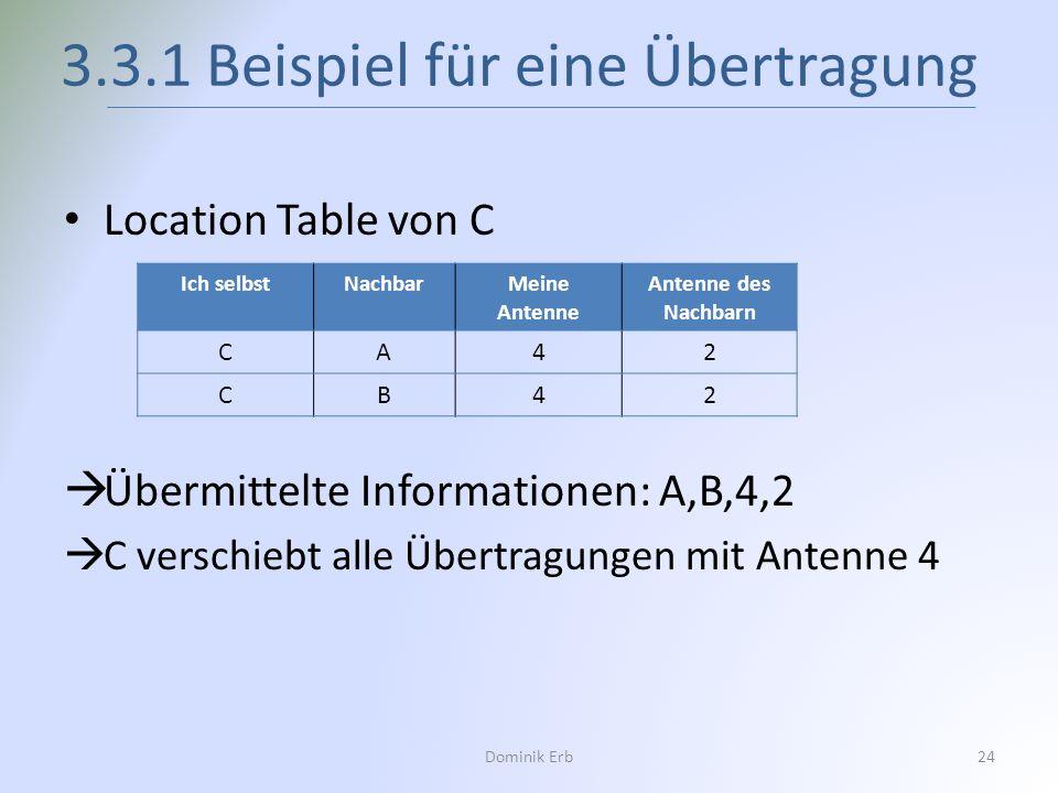 Location Table von C Übermittelte Informationen: A,B,4,2 C verschiebt alle Übertragungen mit Antenne 4 3.3.1 Beispiel für eine Übertragung Dominik Erb